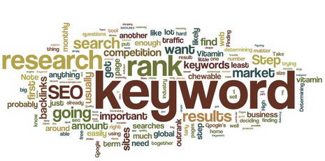 Keyword Research o Estudio de Palabras Clave
