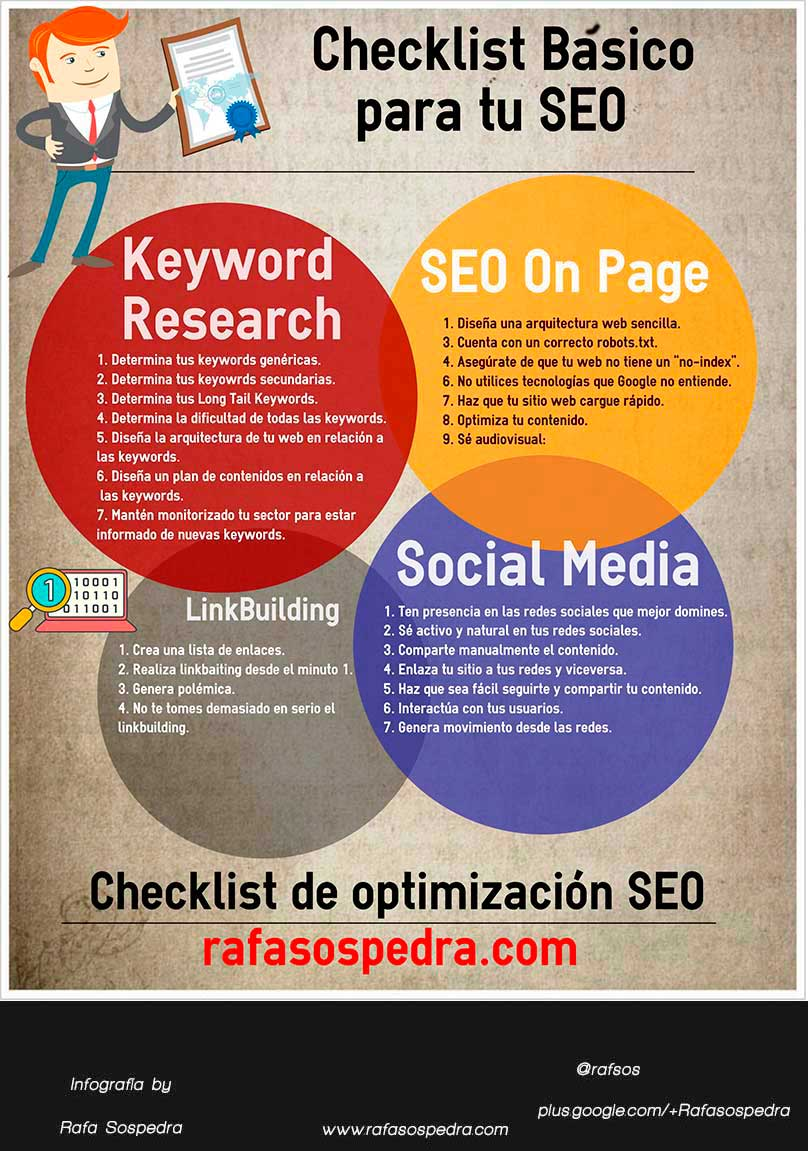 checklist de optimización SEO