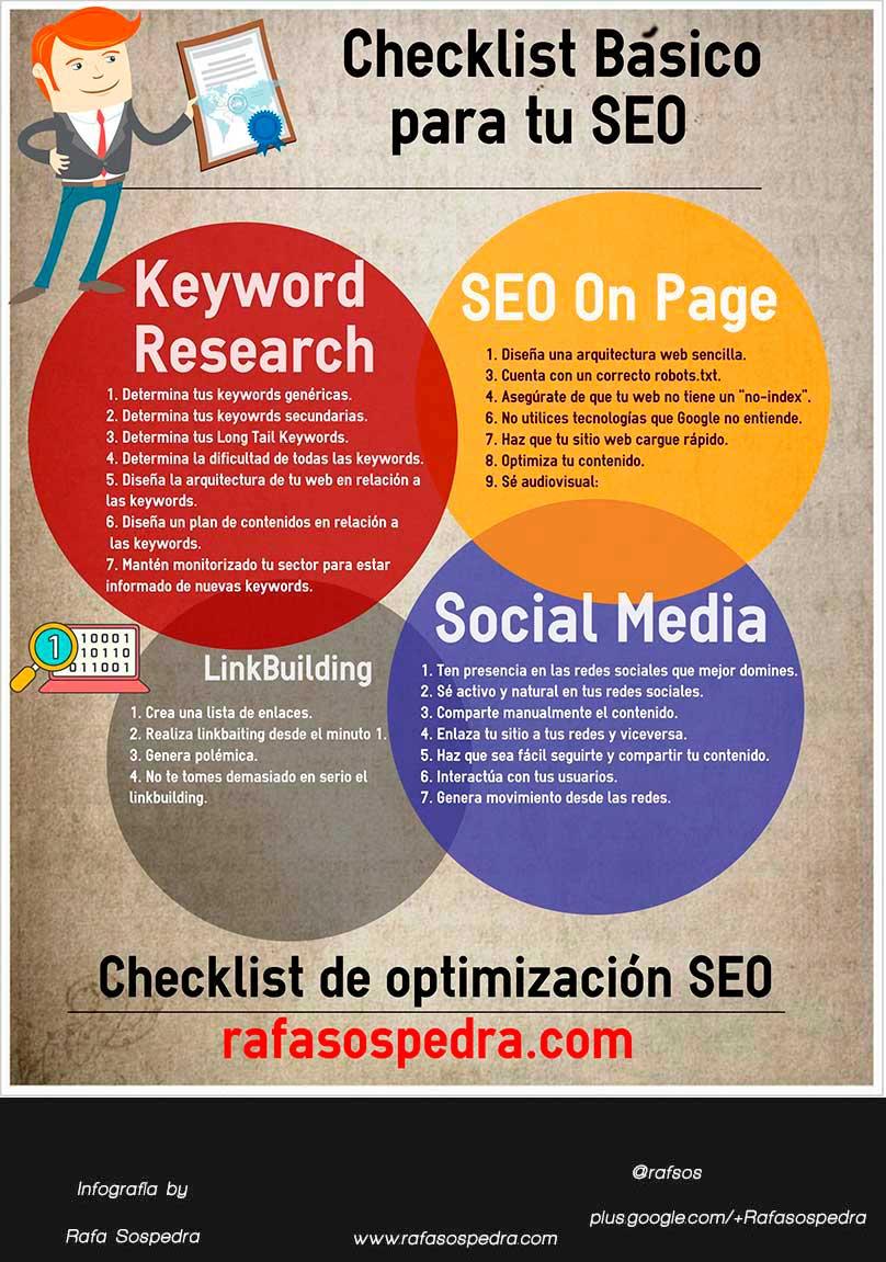 checklist de optimización SEO