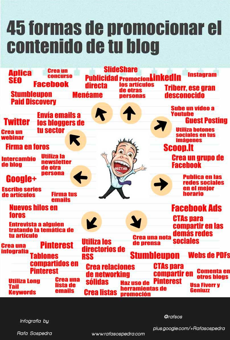 45 formas de promocionar el contenido de tu blog