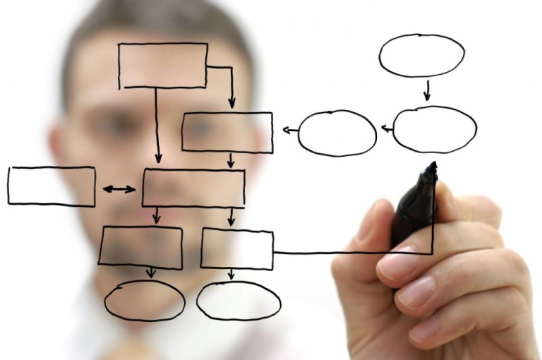 Define un plan estratégico