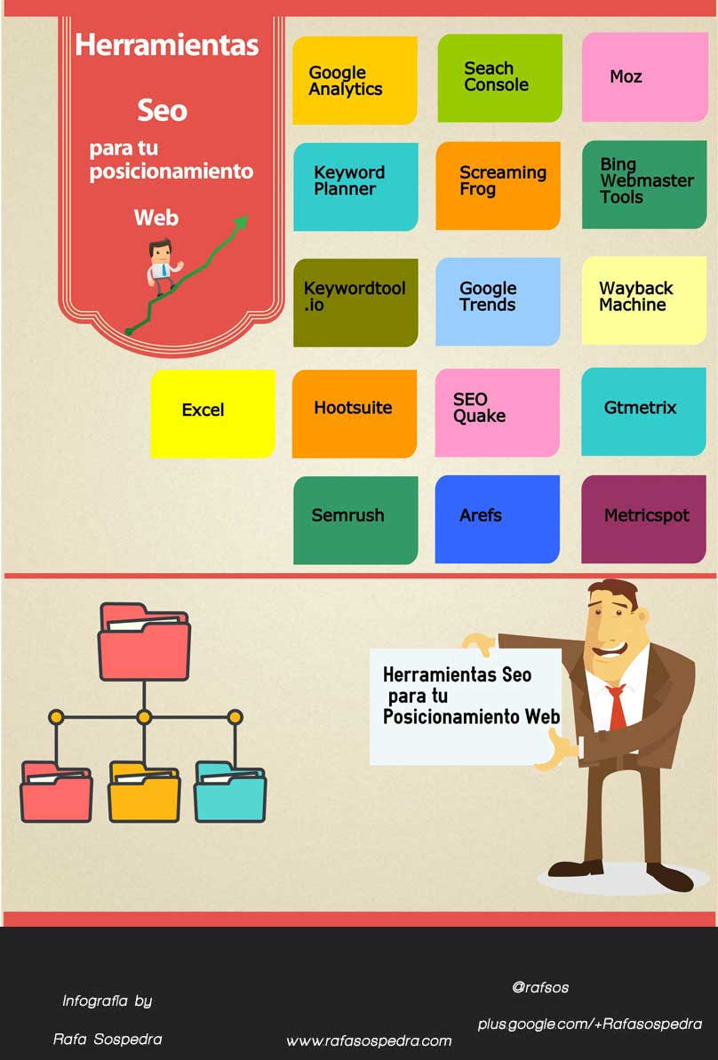 Herramienta Seo para tu Estratategia de posicionamiento Web