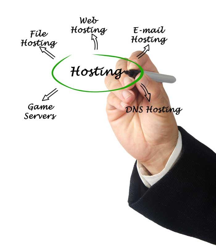 hosting para la web