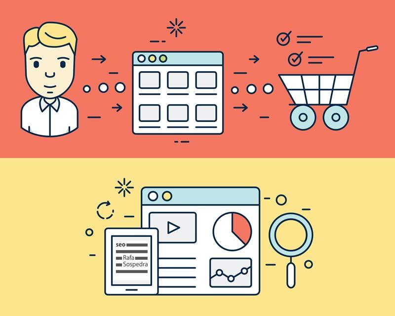 CRO optimización de la tienda online