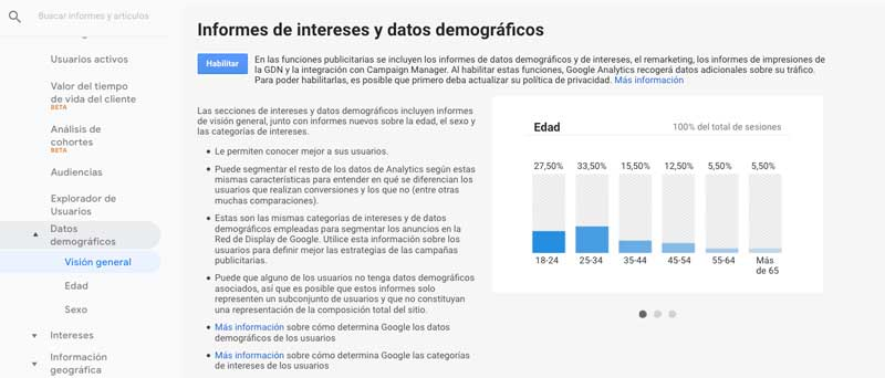 datos demograficos analytics